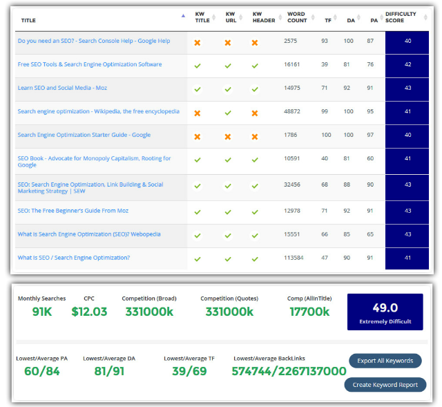 Niche Genetics Features - Get Free, High Quality and Targeted Traffic That Converts