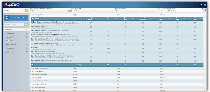 Long Tail Pro v3 Features - Competitor Analysis