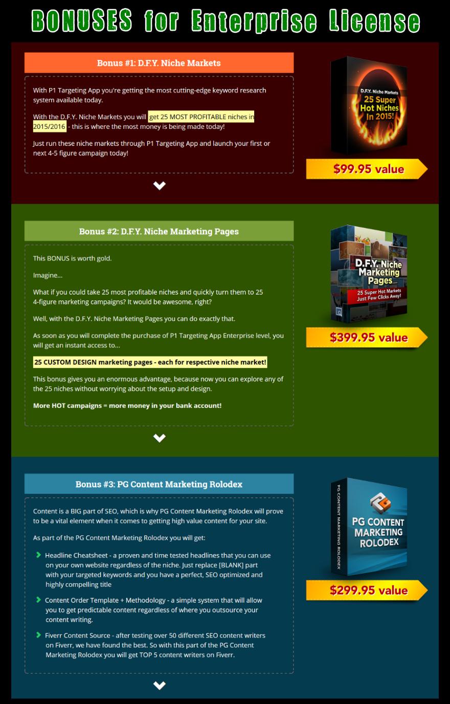 P1 Targeting App Bonuses