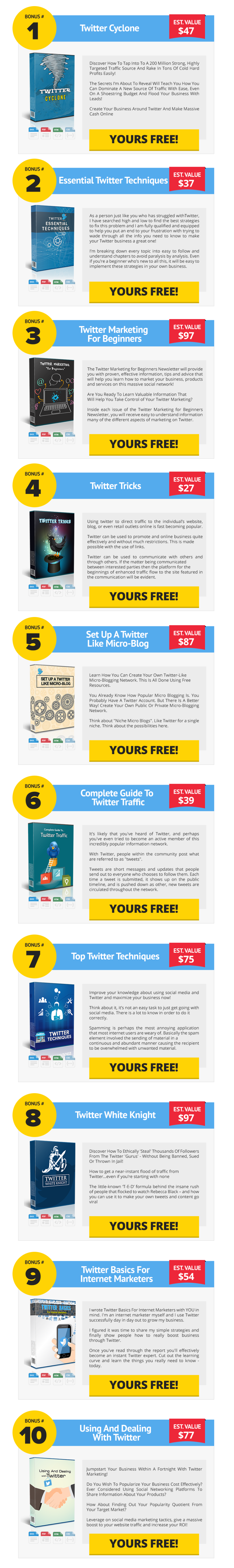 Twitter Marketing Excellence PLR Bonuses
