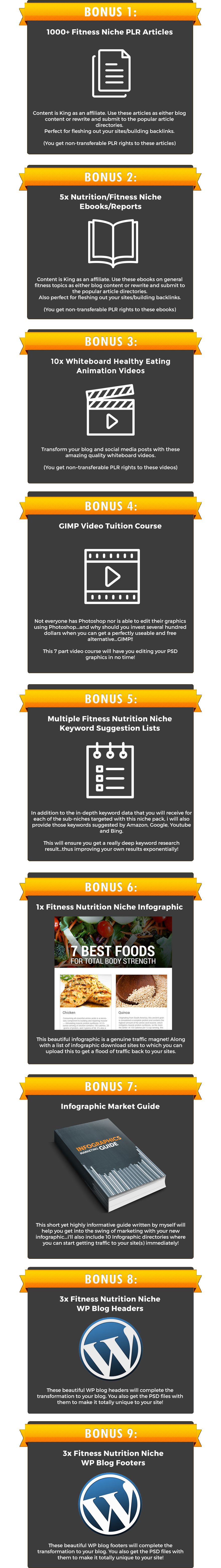 Azon Affiliate Fitness Nutrition Riches V2 Bonuses