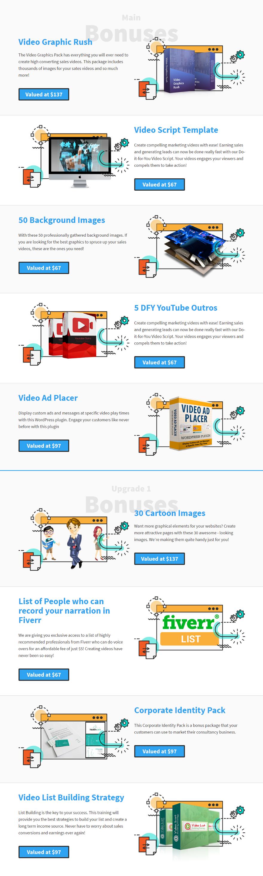 Video Rubix Bonuses