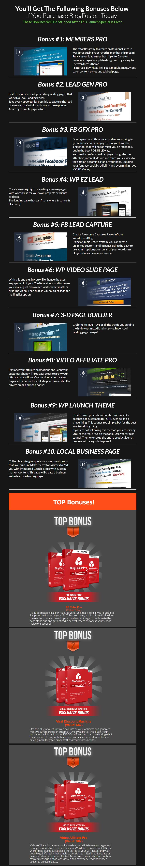 BlogFusion Bonuses