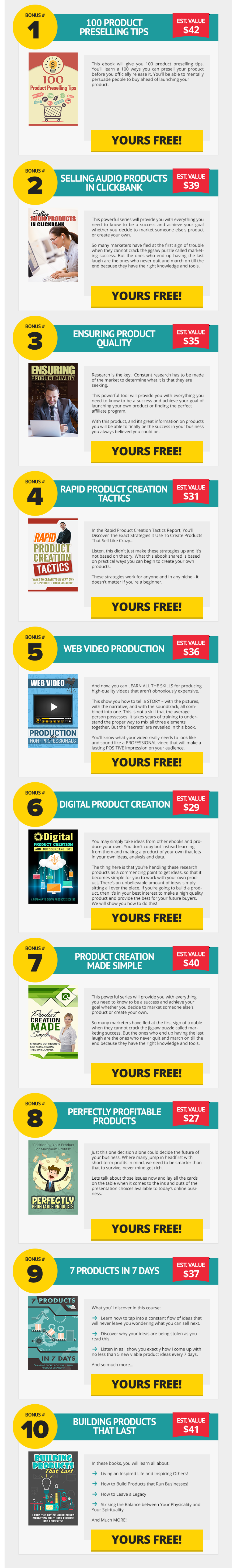 Your First Product PLR Bonuses
