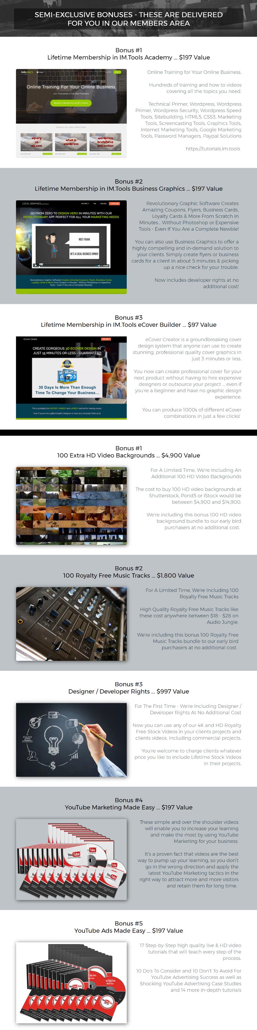 Lifetime Stock Video Bonuses