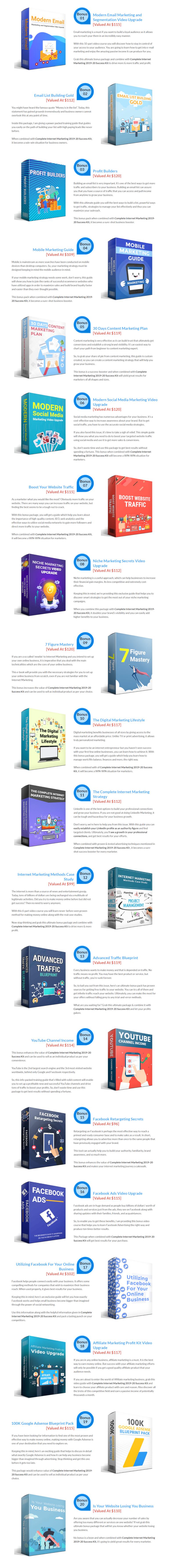 Complete Internet Marketing 2019-20 Success Kit PLR Bonuses