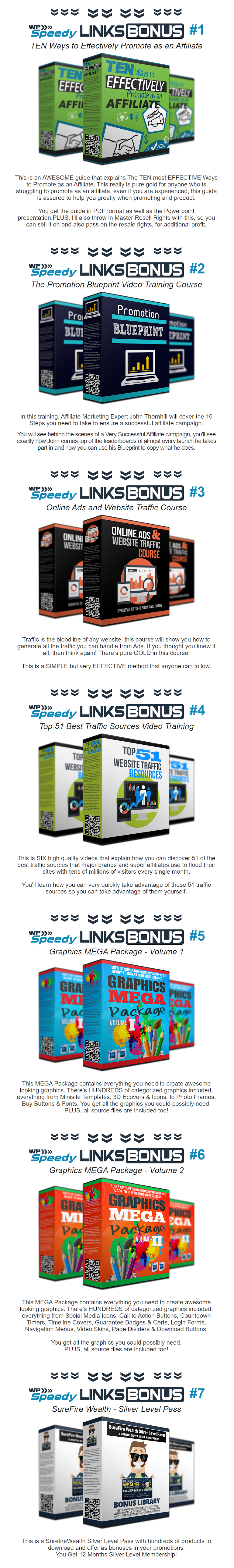 WP Speedy Links Bonuses